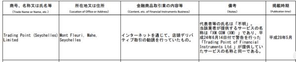 金融庁からの圧力が強まっている!?