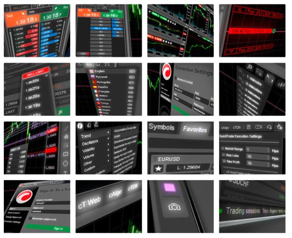 AXIORYのトレードプラットフォームの検証結果