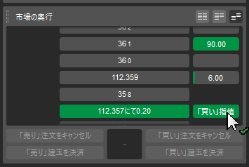 価格別の板情報(Price DoM)