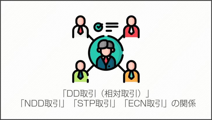 「DD取引(相対取引)」「NDD取引」「STP取引」「ECN取引」の関係