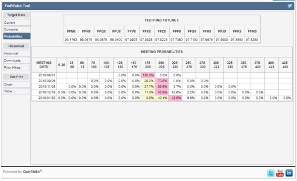 Probabilities:確率