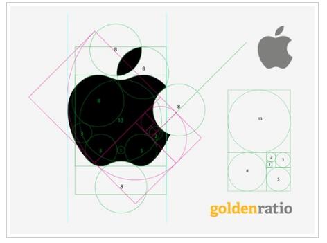 アップルロゴの黄金比