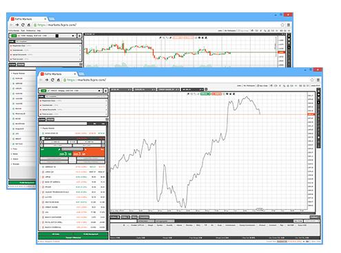 FxPro Markets Webとは