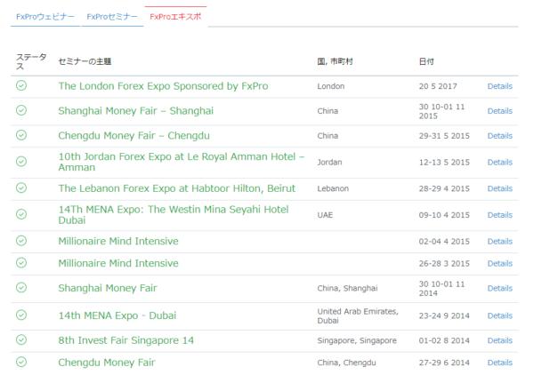FxProの教育コンテンツの検証結果