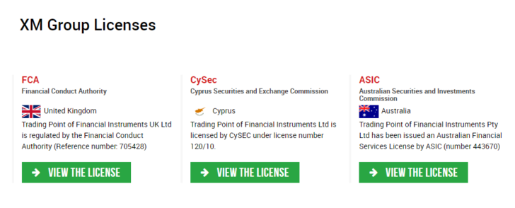 Trading Point Holdings Ltd