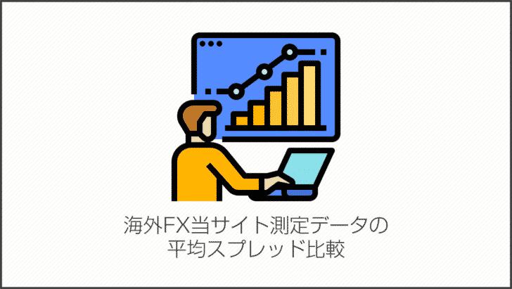 海外FX当サイト測定データの平均スプレッド比較