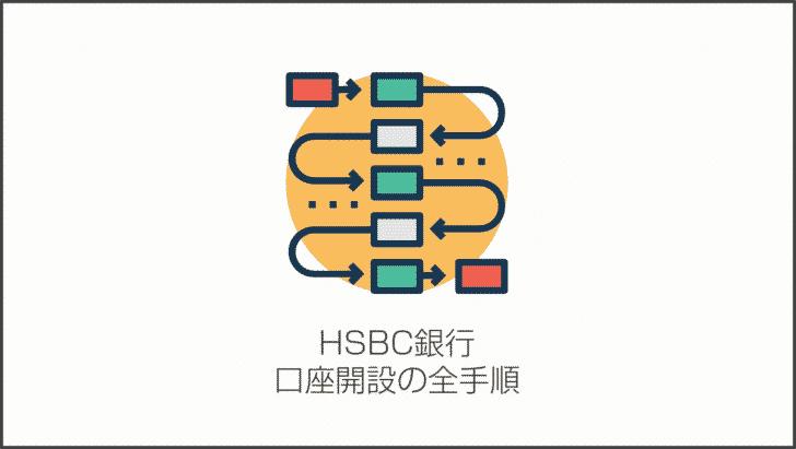 HSBC銀行口座開設の全手順