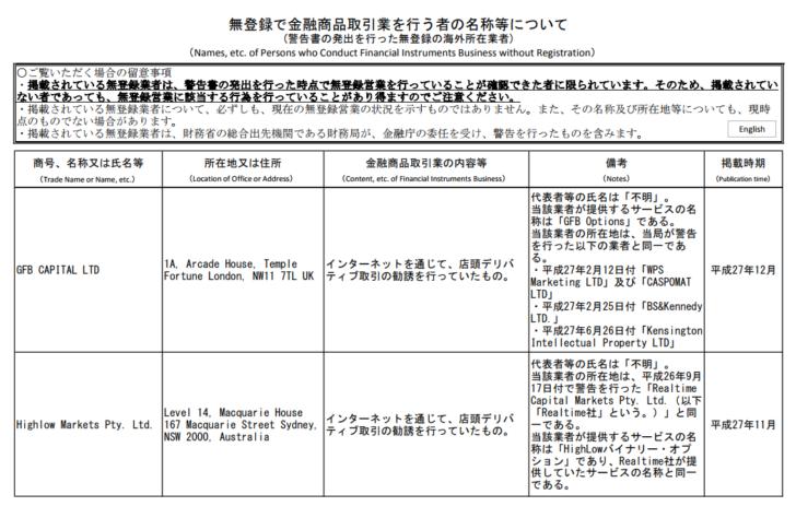無登録の海外所在業者による勧誘にご注意ください