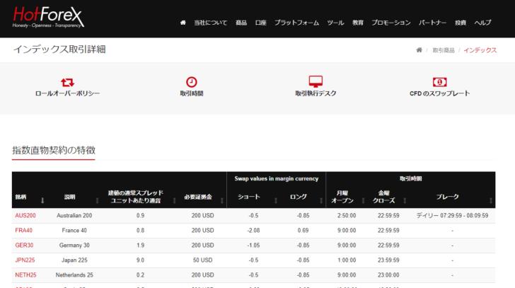 HotForexのCFD取引商品比較