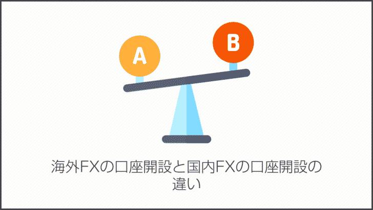 海外FXの口座開設と国内FXの口座開設の違い
