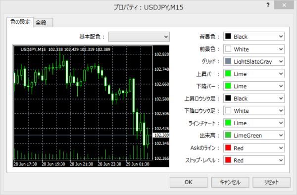 mt4_chart_color_4
