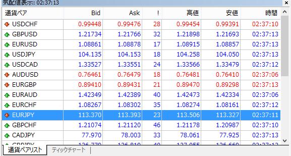 mt4_chart_takaneyasune_10