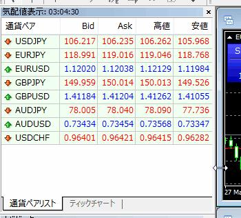 mt4_chart_takaneyasune_9