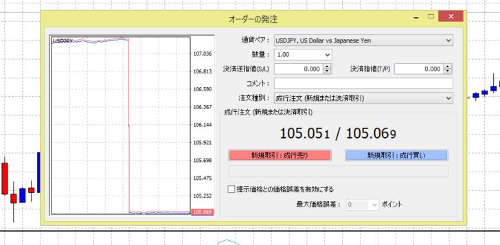 1~4のどれかの操作→注文画面が表示される