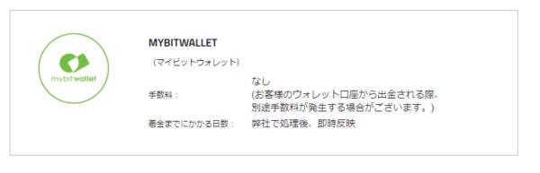 「海外FX口座 → bitwallet → 日本国内銀行」の場合