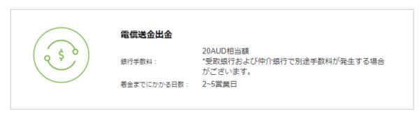 「海外FX口座 → 日本国内銀行」の場合