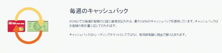 例:iFOREX「キャッシュバック」