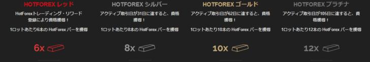 例:HotForex「HotForex Trading Rewards Loyalty Program」