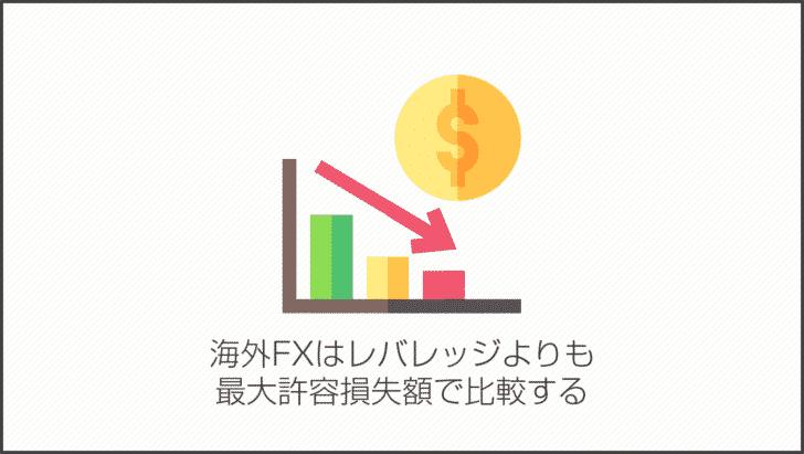 海外FXはレバレッジよりも最大許容損失額で比較する