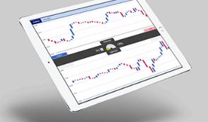 Correlation Trader(相関トレーダー)
